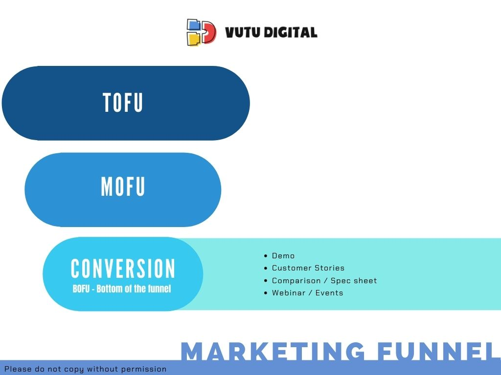 Thuat-ngu-marketing-bottom-of-the-funnel-bofu