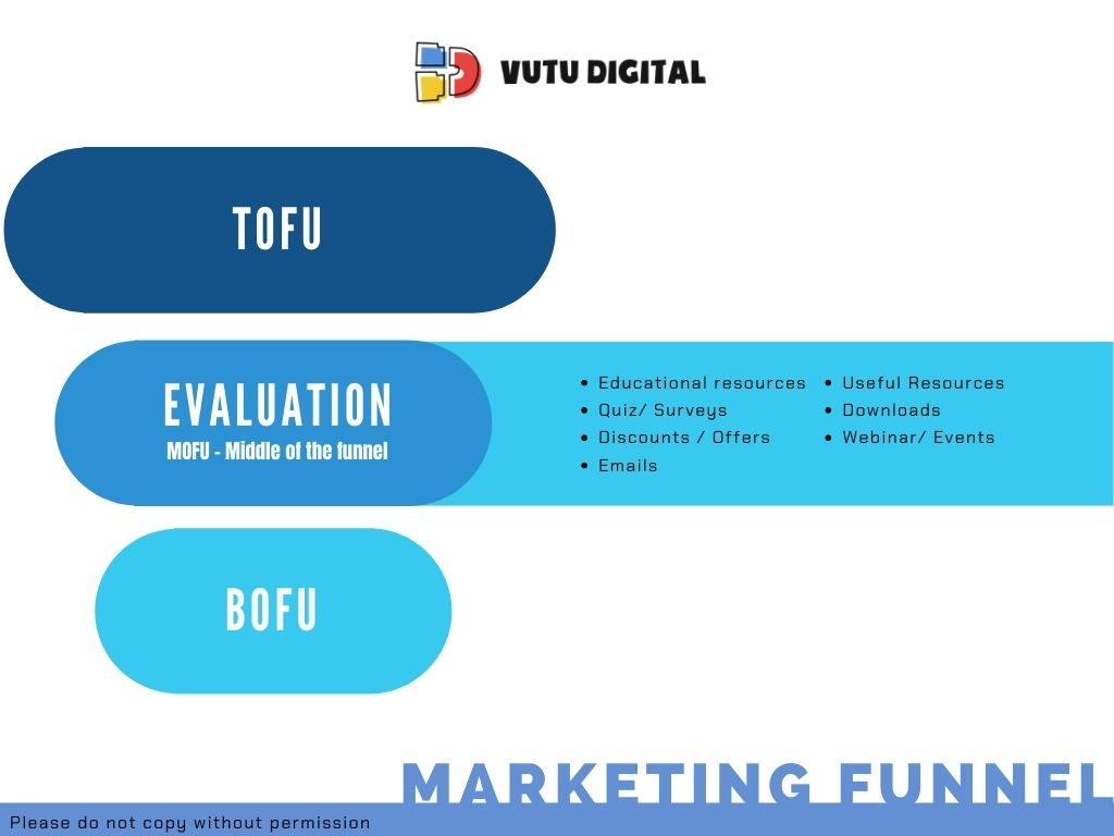 Thuat-ngu-marketing-middle-of-the-funnel-mofu