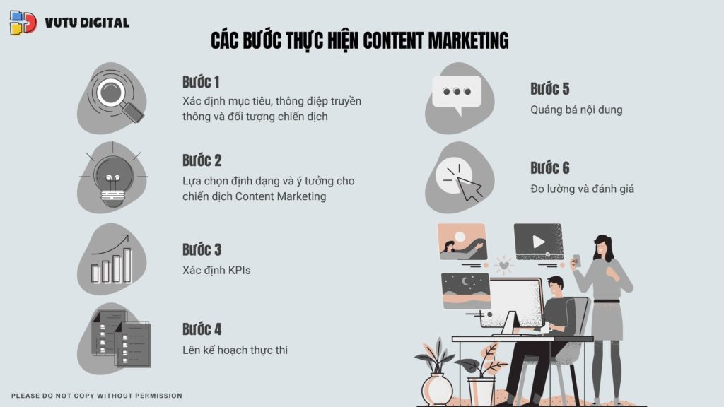 cac-buoc-thuc-hien-content-marketing