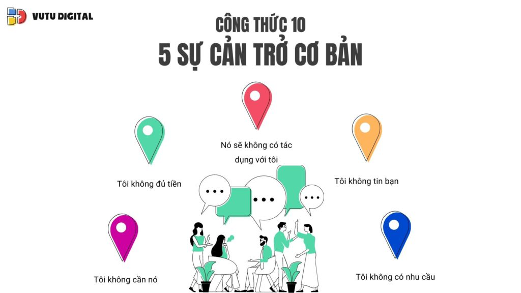 cach viet content hay cong thuc 10