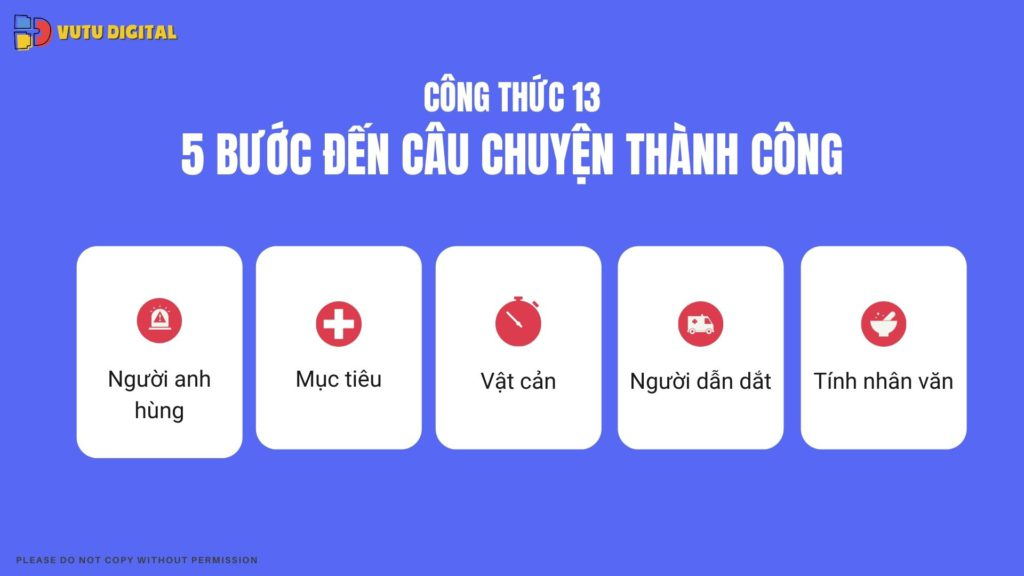 cach viet content hay cong thuc 13