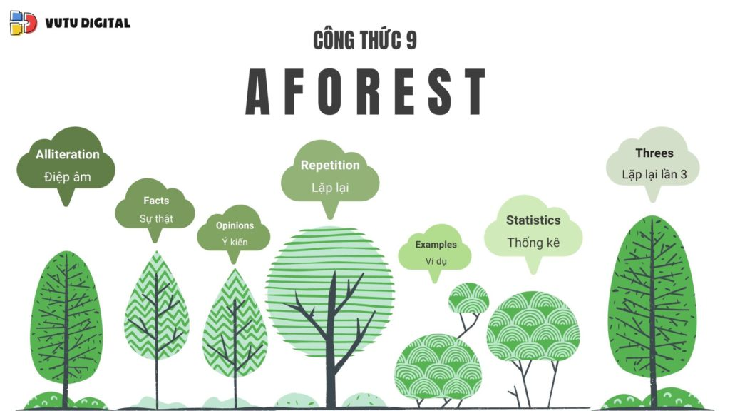 cach viet content hay cong thuc a forest