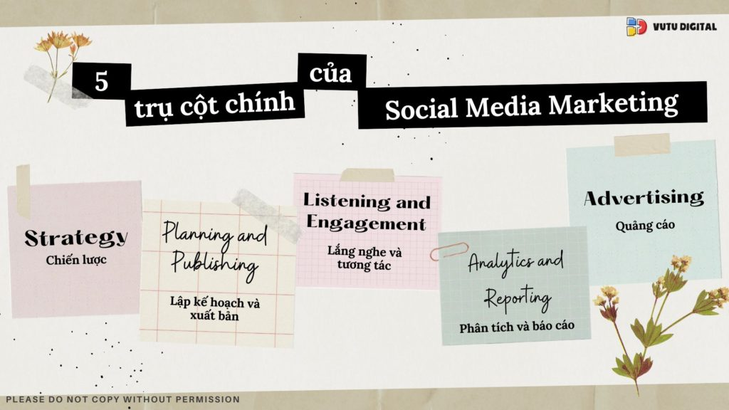 5-tru-cot-chinh-cua-social-media-marketing